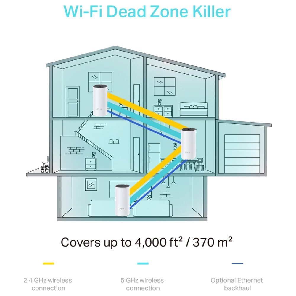 TP-LINK AC1200 Whole Home Mesh Wi-Fi System (3-pack), , large