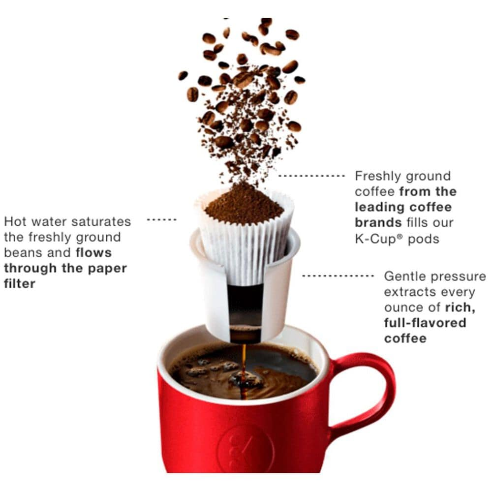 Keurig K-Mini Plus Single Serve Coffee Maker in Cardinals Red , , large
