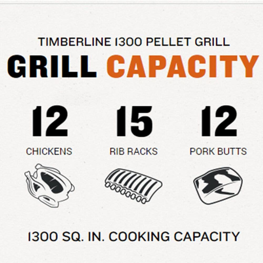 Traeger Grills Timberline 1300 Pellet Grill in Black, , large